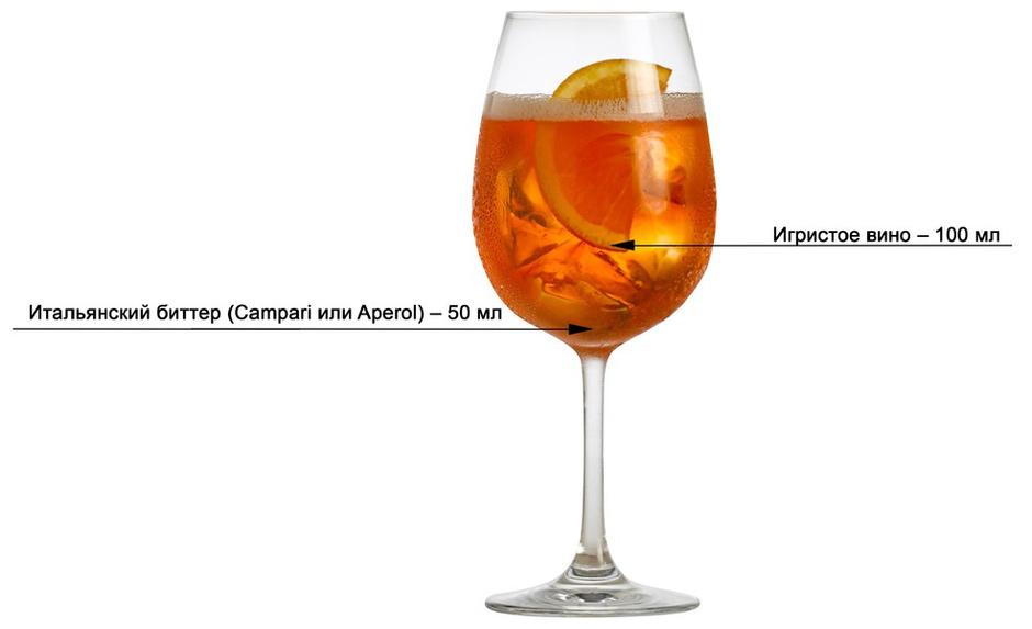 рецепты коктейлей на вине