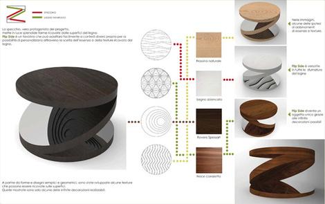 Конкурс Porada International Design Award: итоги   галерея [1] фото [2]