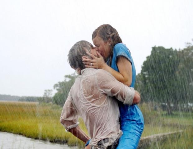 Сила притяжения: сексуальная совместимость по гороскопу (фото 3)
