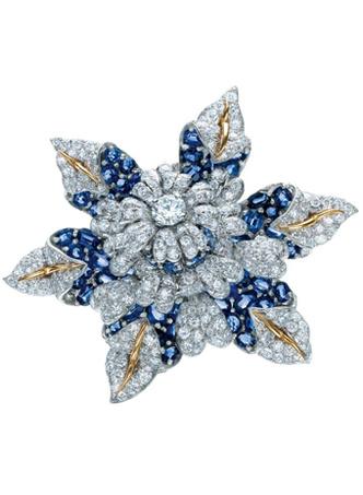 Шик, блеск, красота: выставка сокровищ Tiffany & Co.