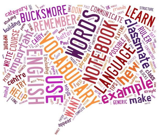 Ду ю спик инглиш: как быстро выучить английский язык?