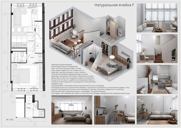 Итоги конкурса на разработку проекта для «Дома Наркомфина» (фото 3)