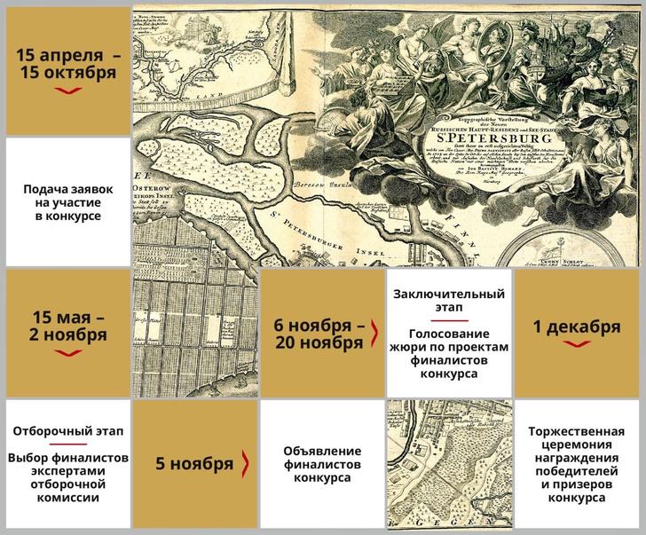 «Золотой Трезини» 2020: конкурс для дизайнеров и архитекторов (фото 3)
