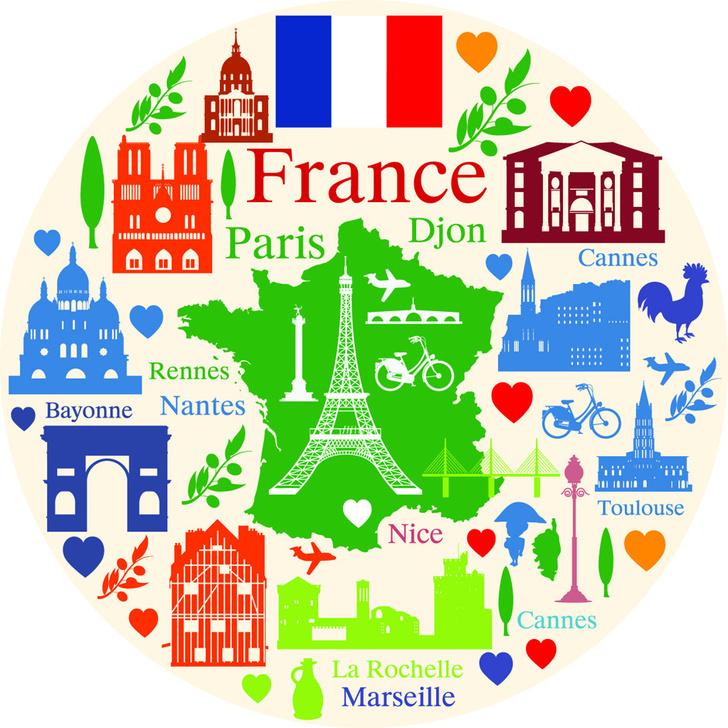 главные точки на карте Парижа