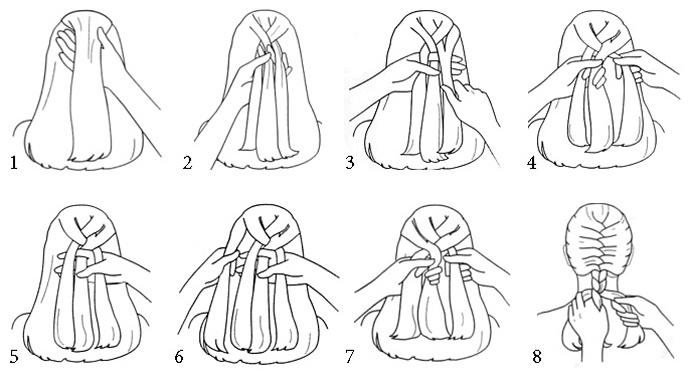 Как сделать французскую косичку