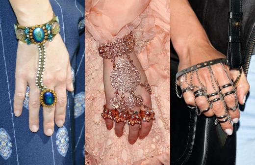 Как называется браслет на руку и палец