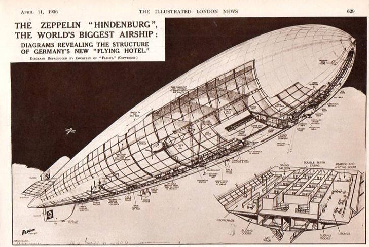 Интерьеры дирижабля «Гинденбург» (фото 2)