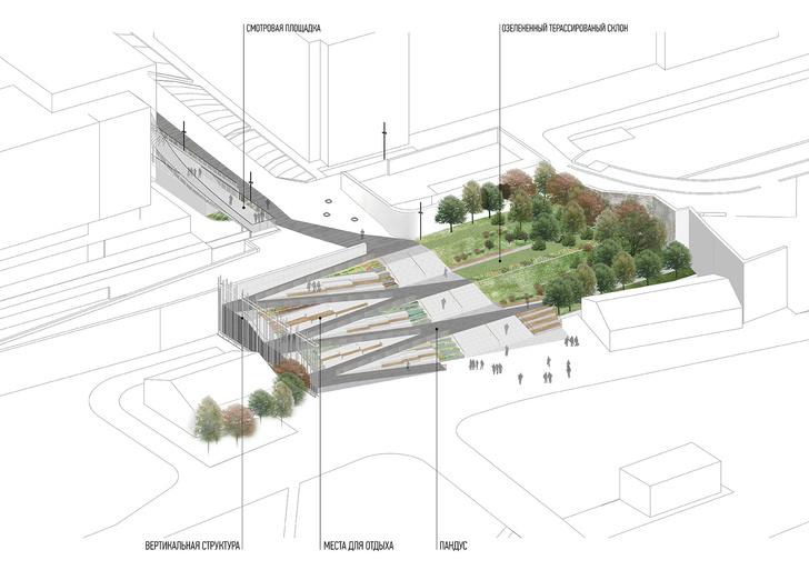 Новый вход в парк Горького по проекту бюро Wowhaus (фото 9)