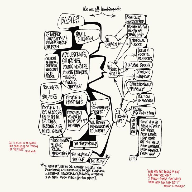 Социально ответственный дизайн: выставка Виктора Папанека (фото 6)