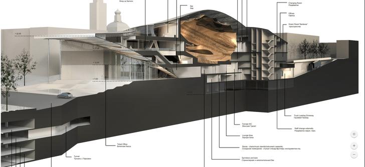 В Екатеринбурге появится филармония по проекту Zaha Hadid Architects (фото 11)