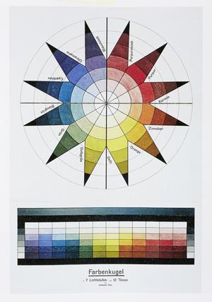 На вкус и цвет (фото 6)