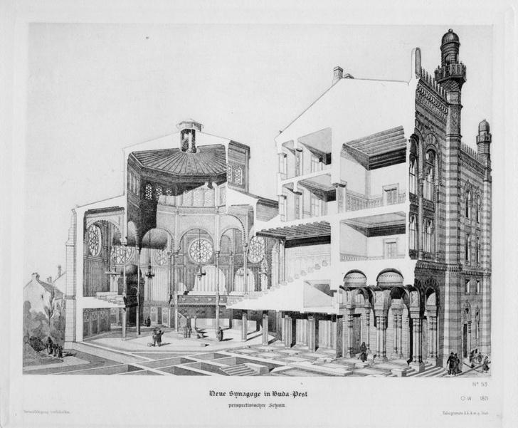 Отто Вагнер: 10 самых известных проектов великого архитектора (фото 6)
